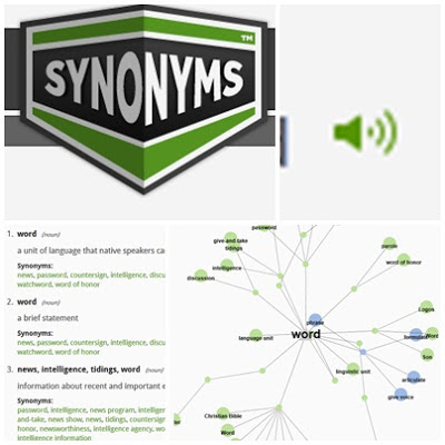 how to find synonyms in nltk